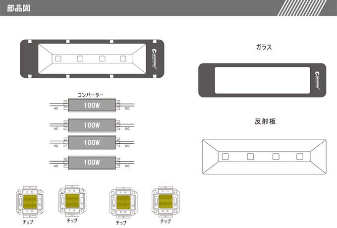 LED投光器・11000LM・昼光色・高輝度・1000W相当・AC85V-265V・屋外照明