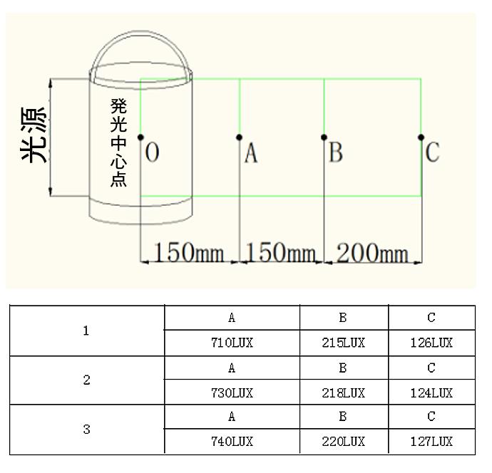DS-6W サイズ図 ナイトライト 寝室ライト