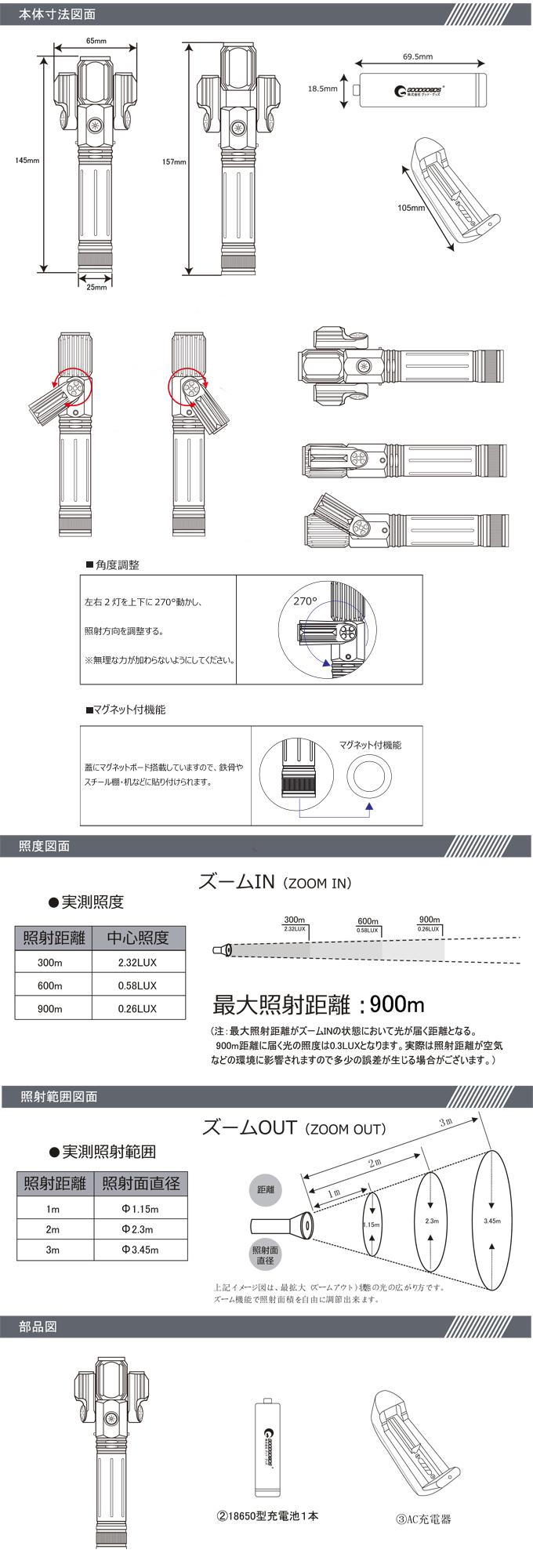 LED 懐中電灯 充電式 CREE XML-T6 3000LM 3灯タイプ 18650電池 4モード 防水 長寿命