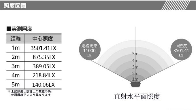 超爆光 LED投光器 充電式 100W ポータブル投光器 コードレス 作業灯