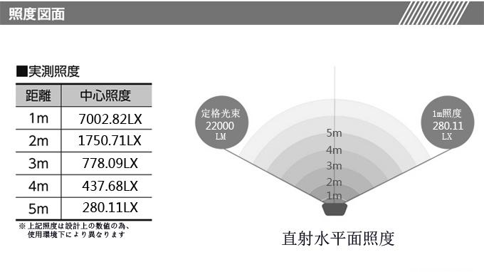 LED投光器・4000LM・昼光色・高輝度・1000W相当・AC85V-265V・屋外照明