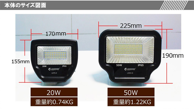 goodgoods 最新 LED投光器 集魚灯 2200LM 屋外照明