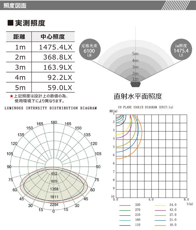 6100ルーメン LED投光器 50W 500W相当 極薄型 照射角度140度 屋内屋外兼用
