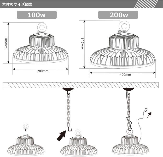 LED投光器 サーチライト 100W 昼光色 広角ライト 屋外防水