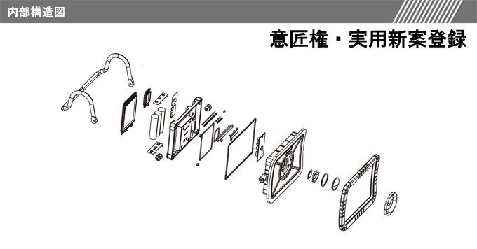 COB LED 投光器  30W 3600lm 充電式 防水 電池交換式 ポータブル作業灯 磁石とUSBポート付 夜間作業 アウトドア